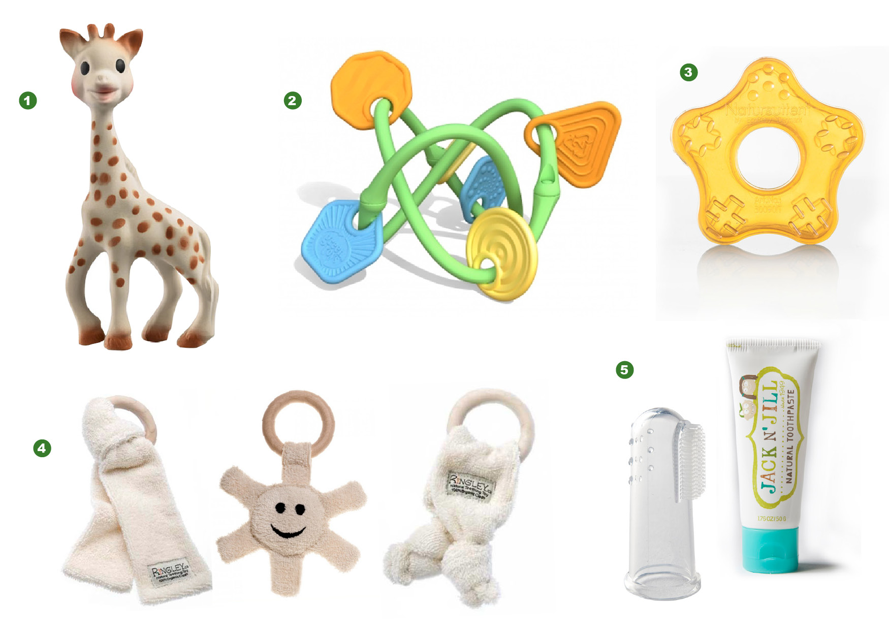 teething_products